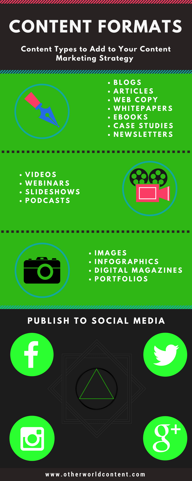 content format infographic content marketing strategy otherworld